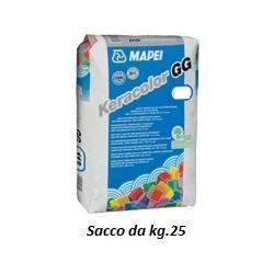 CENTRALINO da PARETE IP40 (M03608) a 8/10 Moduli Misure: mm 195x238x100